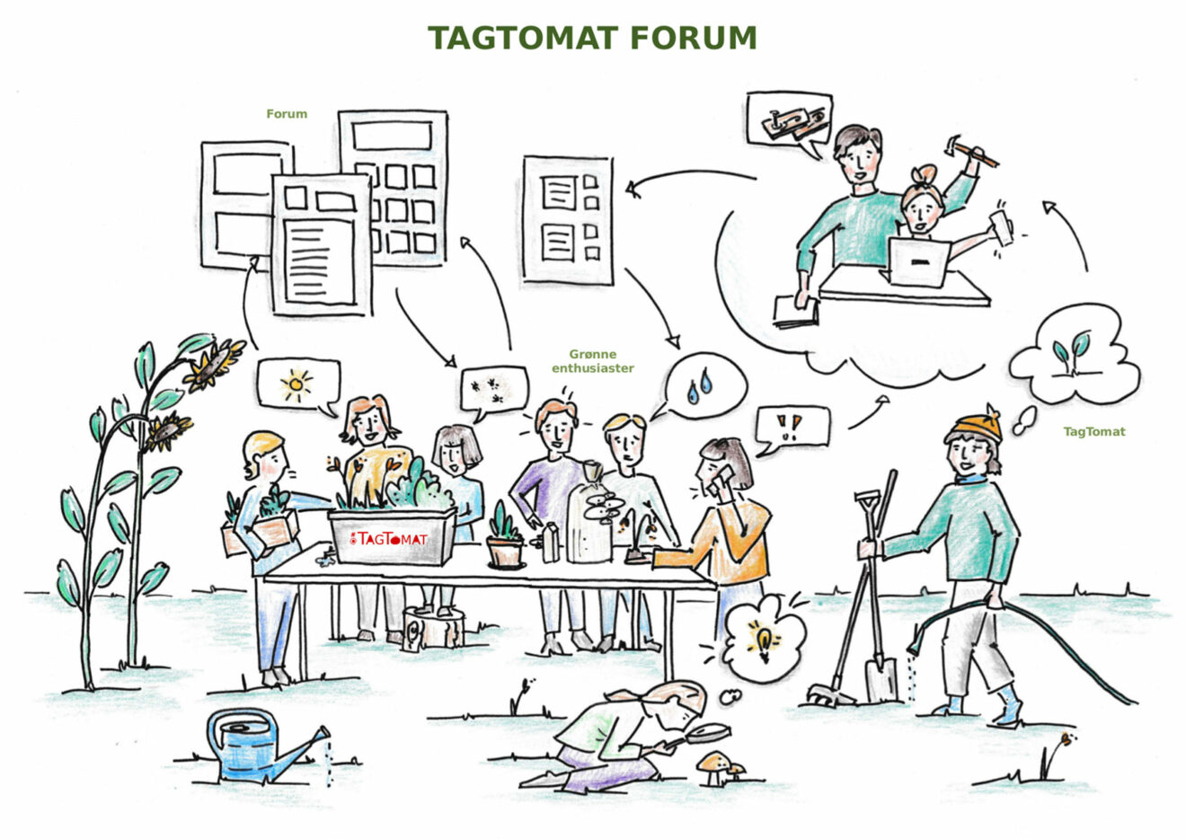 Vidensdeling hos TagTomat - fra Open Source til ForumTomat - Download e-bog gratis